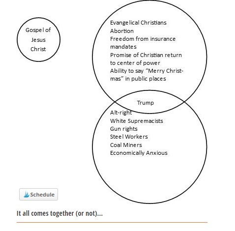 trump cult evangelical charts